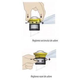 Duze rotative reglabile seria R-VAN